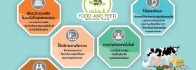 ศูนย์นวัตกรรมอาหารและอาหารสัตว์