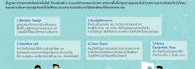 การให้บริการของอุทยานวิทยาศาสตร์ประเทศไทย