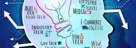 Startup Disrupts Thailand