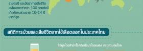สถานการณ์ไข้เลือดออกในประเทศไทย ปี พ.ศ. 2558-2559